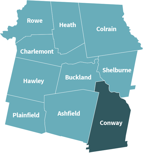 Conway map